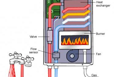 Instantaneous Gas Hot Water System