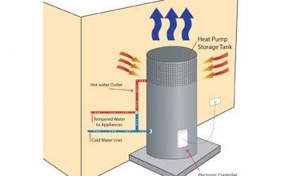 heat pump water heating