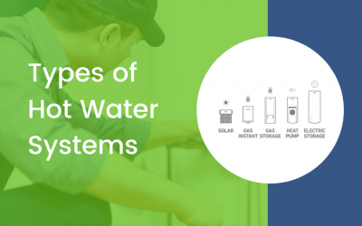 types of hot water systems banner